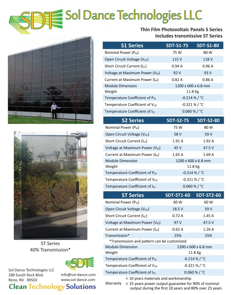 CdTe Thin Film Series, including transmissive panels for windows